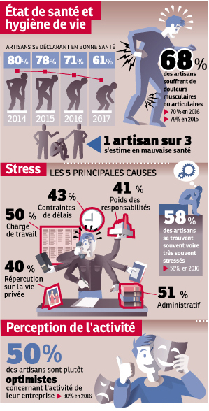 Infographie-LE-STRESS