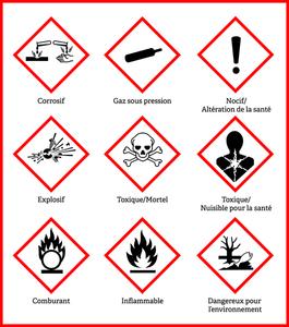 Le risque chimique - Eau de javel danger ...