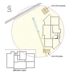 le bruit. Black Bedroom Furniture Sets. Home Design Ideas